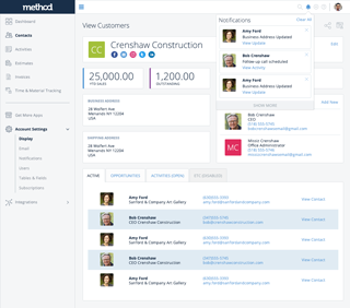 Method:CRM - Contacts Dashboard - Notifications