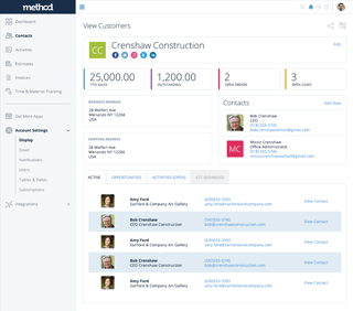 Method:CRM - Contacts Dashboard